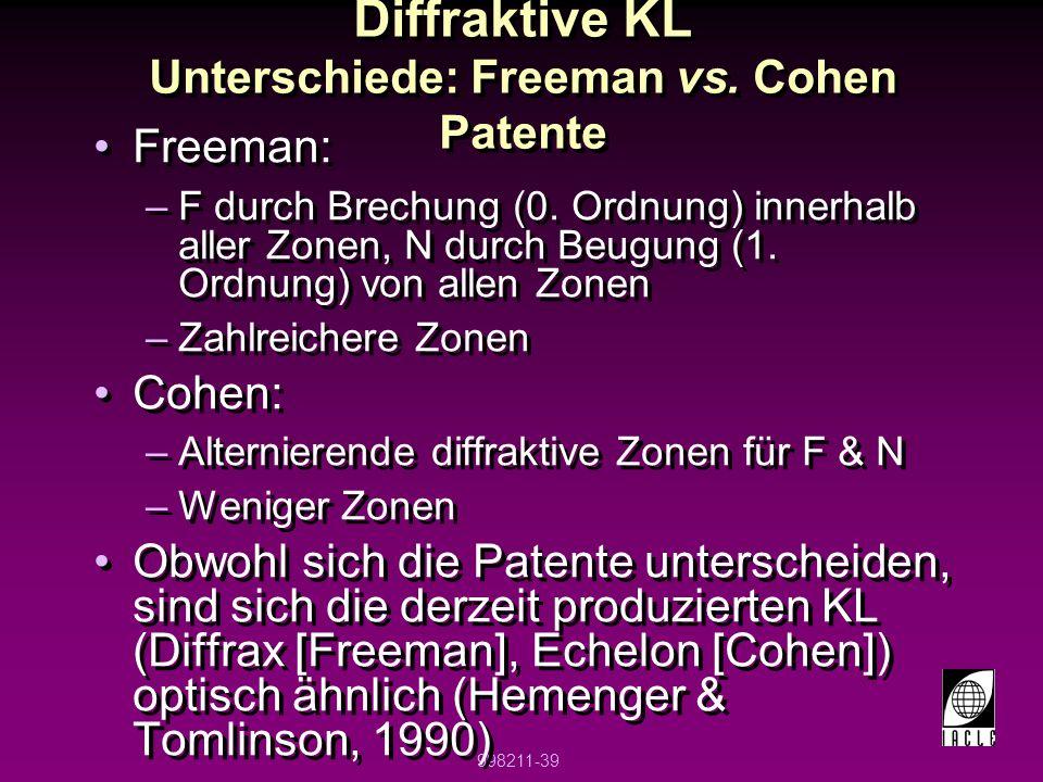 Diffraktive KL Unterschiede: Freeman vs. Cohen Patente