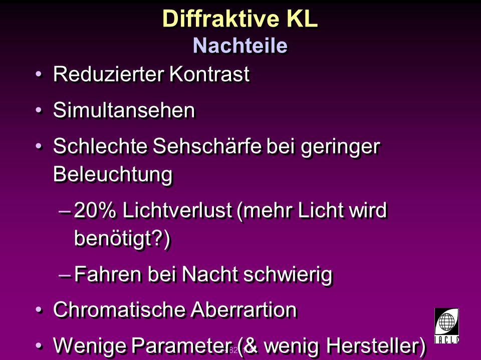 Diffraktive KL Nachteile