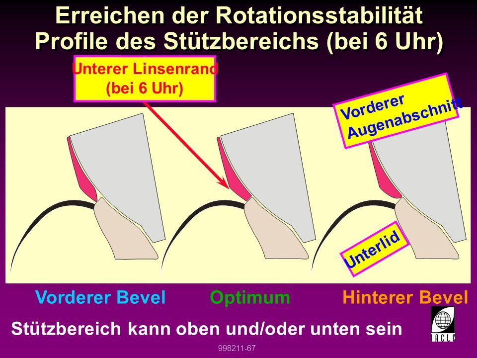 Unterer Linsenrand (bei 6 Uhr)