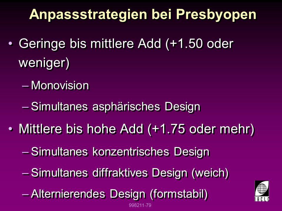 Anpassstrategien bei Presbyopen