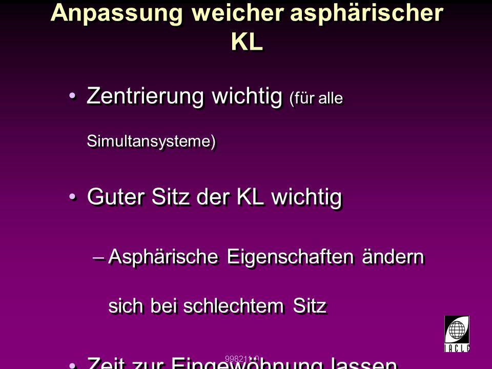 Anpassung weicher asphärischer KL