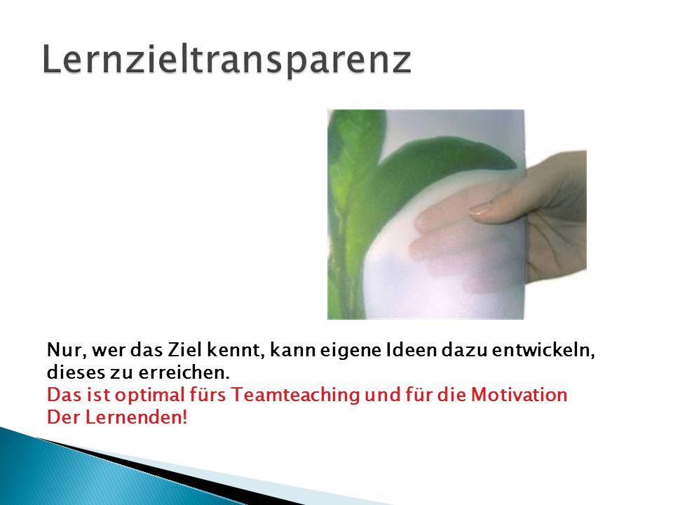 Lernzieltransparenz ©www.ppz.ch. Nur, wer das Ziel kennt, kann eigene Ideen dazu entwickeln, dieses zu erreichen.
