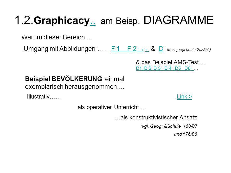 1.2.Graphicacy.. am Beisp. DIAGRAMME