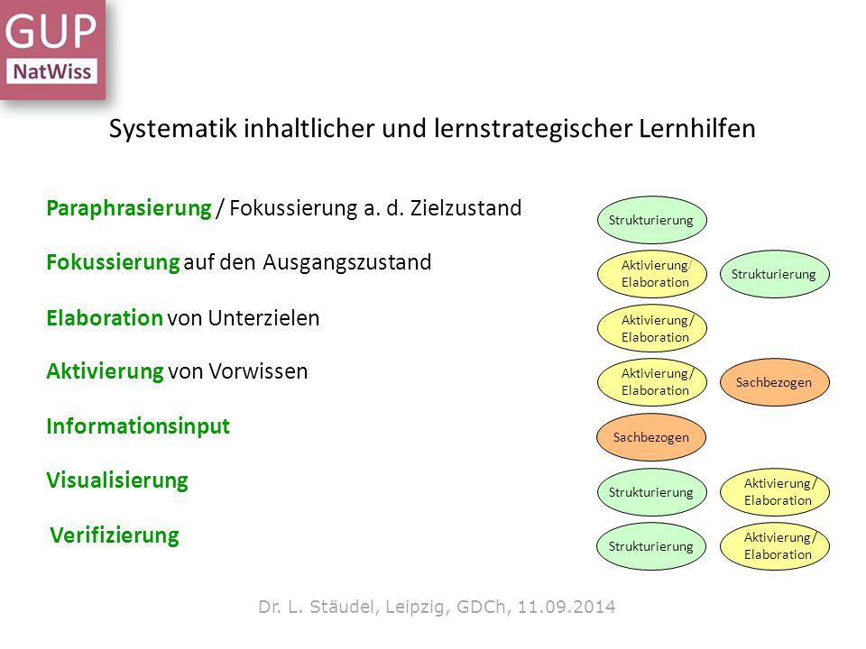 Systematik inhaltlicher und lernstrategischer Lernhilfen