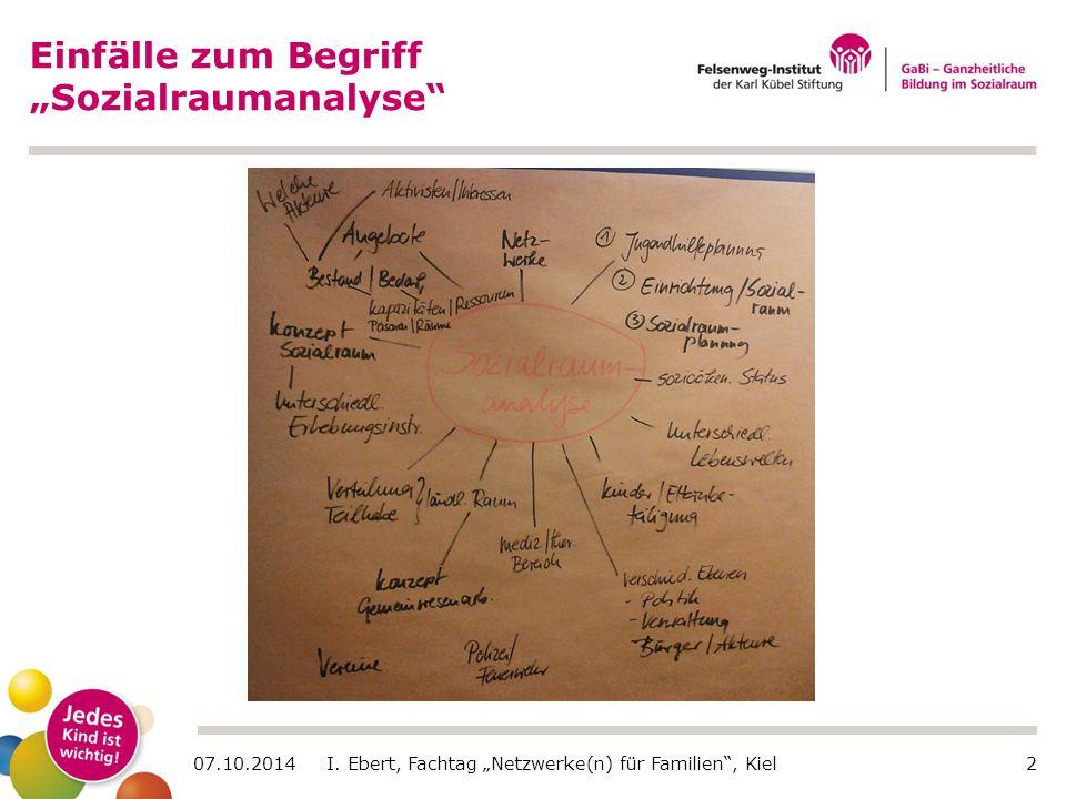 """Einfälle zum Begriff """"Sozialraumanalyse"""