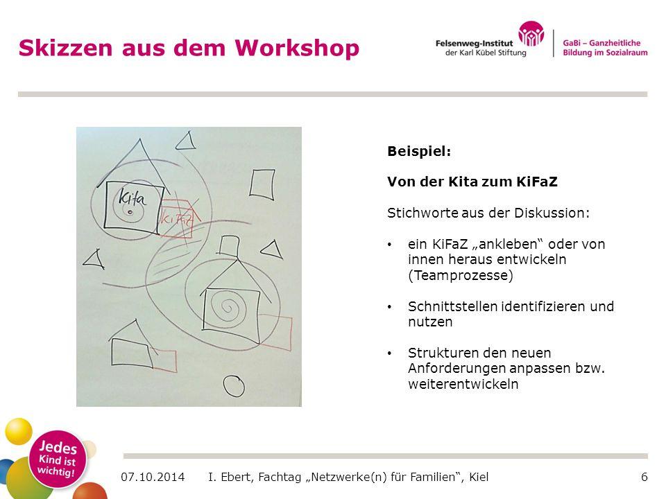 Skizzen aus dem Workshop