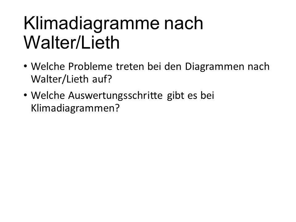 Klimadiagramme nach Walter/Lieth