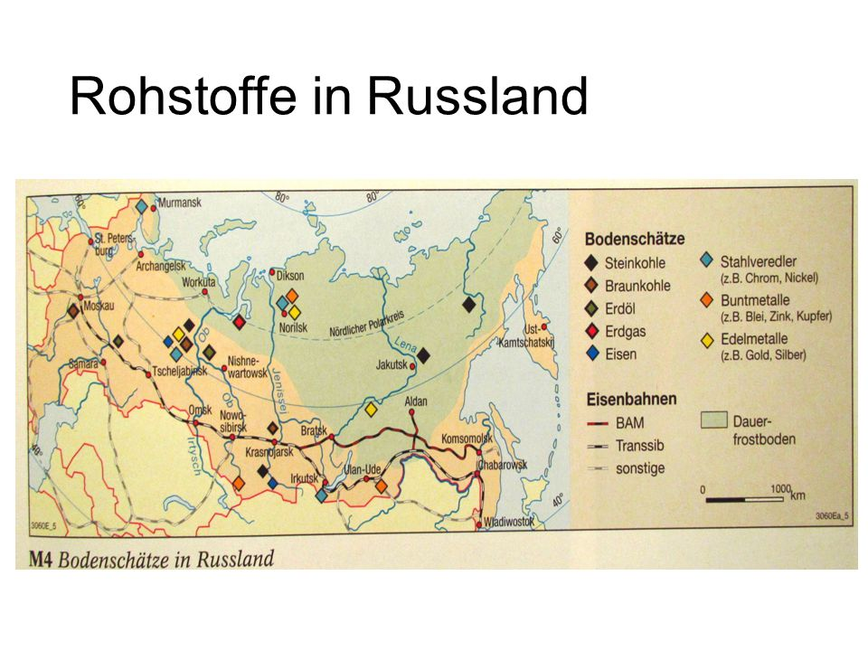 Rohstoffe in Russland