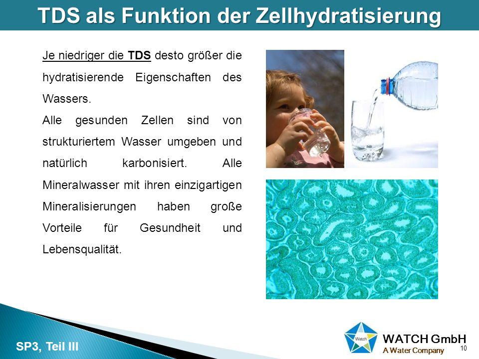 TDS als Funktion der Zellhydratisierung