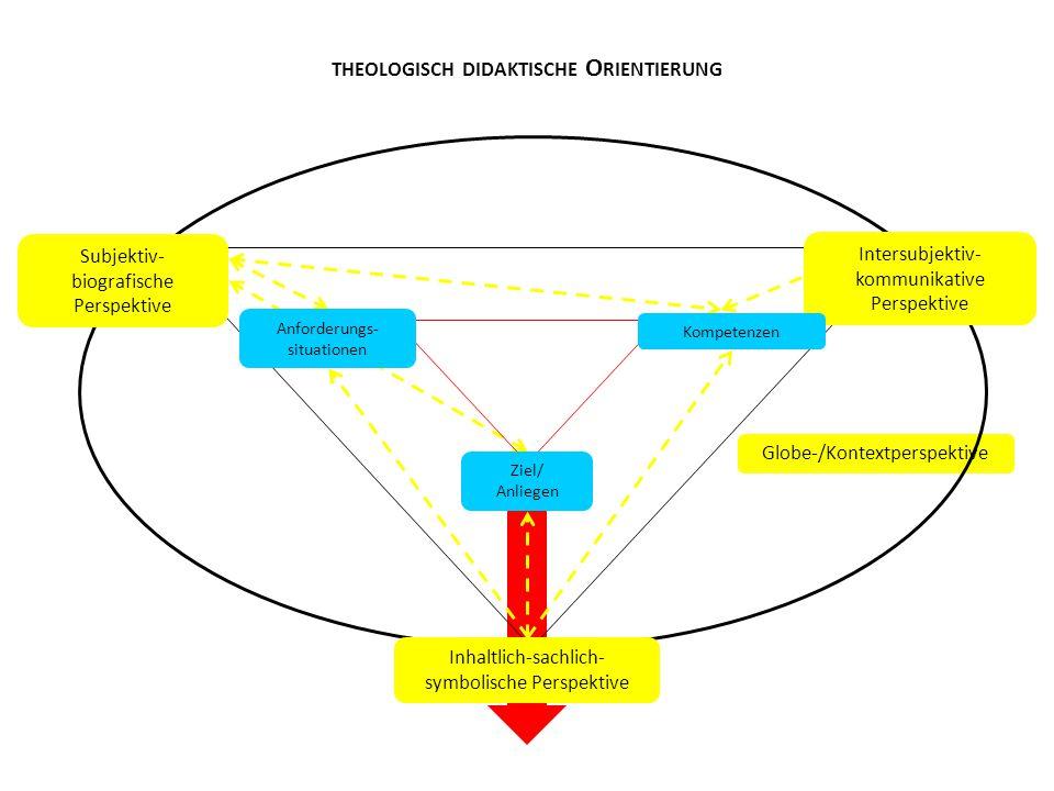 theologisch didaktische Orientierung