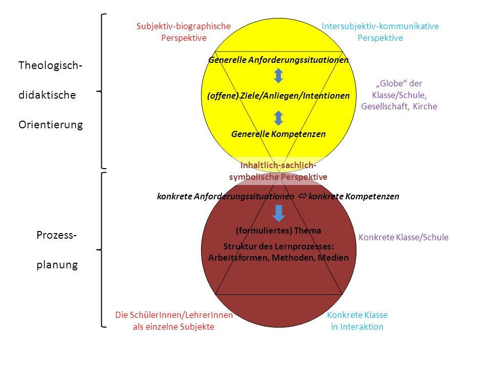 Theologisch- didaktische Orientierung Prozess- planung