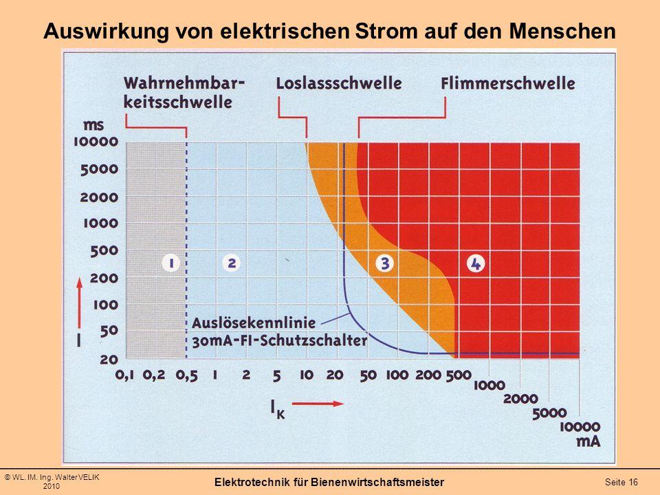 Auswirkung von elektrischen Strom auf den Menschen