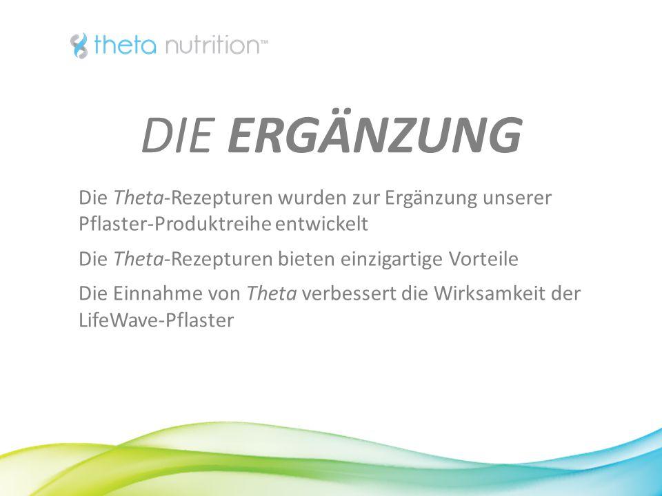 1010 DIE ERGÄNZUNG. Die Theta-Rezepturen wurden zur Ergänzung unserer Pflaster-Produktreihe entwickelt.