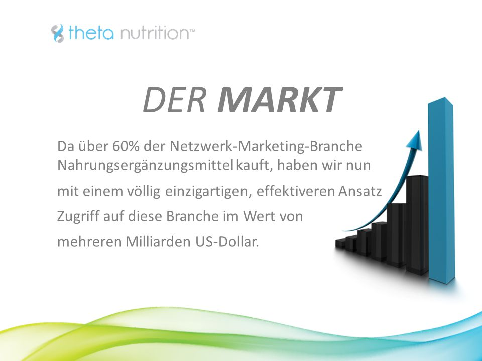 1111 DER MARKT. Da über 60% der Netzwerk-Marketing-Branche Nahrungsergänzungsmittel kauft, haben wir nun.