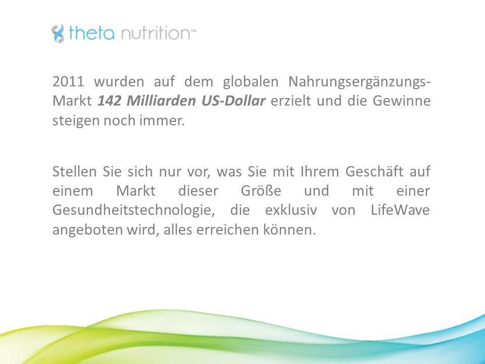 3 2011 wurden auf dem globalen Nahrungsergänzungs- Markt 142 Milliarden US-Dollar erzielt und die Gewinne steigen noch immer.