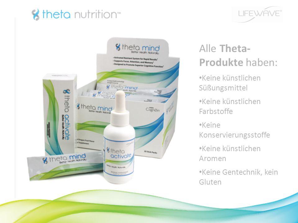 Alle Theta- Produkte haben: