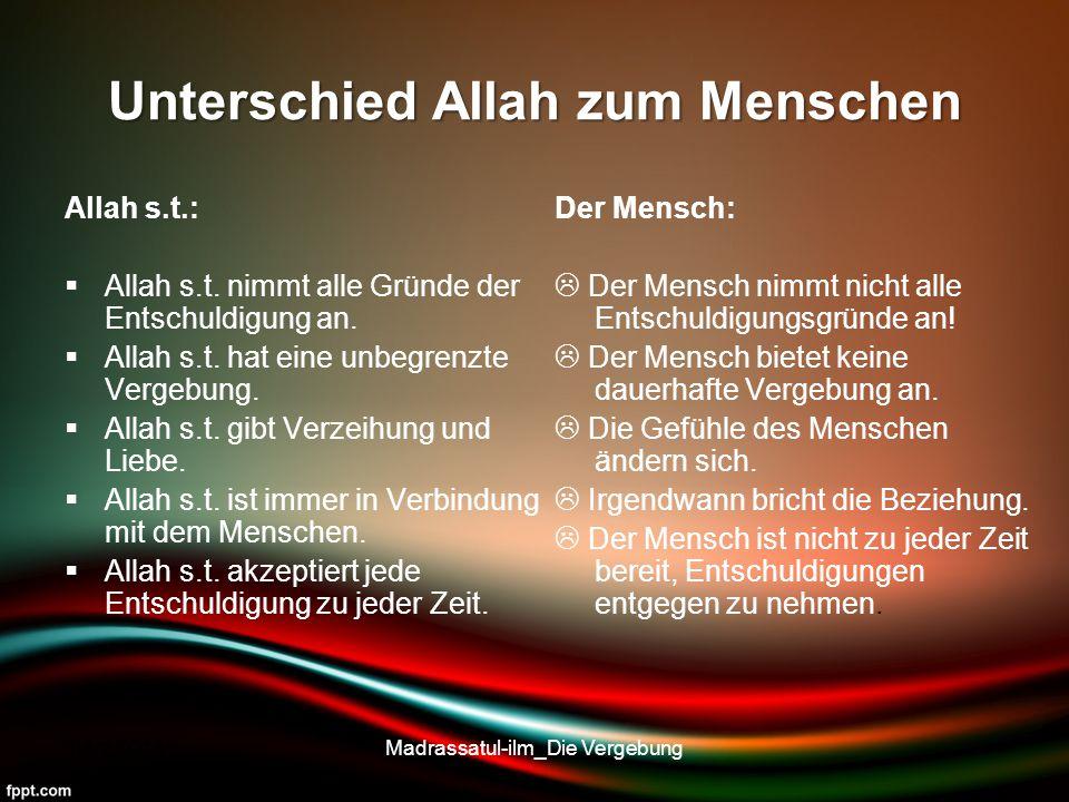 Unterschied Allah zum Menschen
