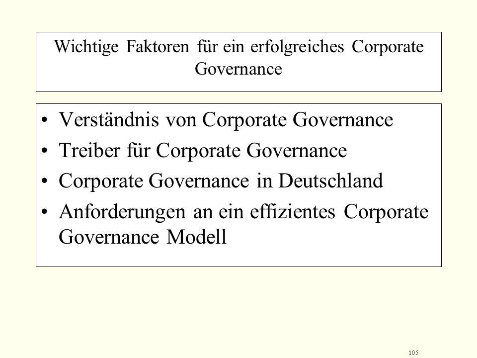 Wichtige Faktoren für ein erfolgreiches Corporate Governance