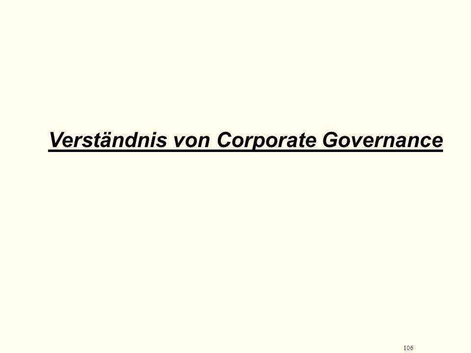 Verständnis von Corporate Governance