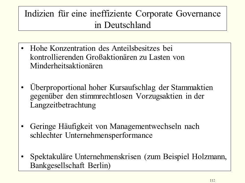Indizien für eine ineffiziente Corporate Governance in Deutschland