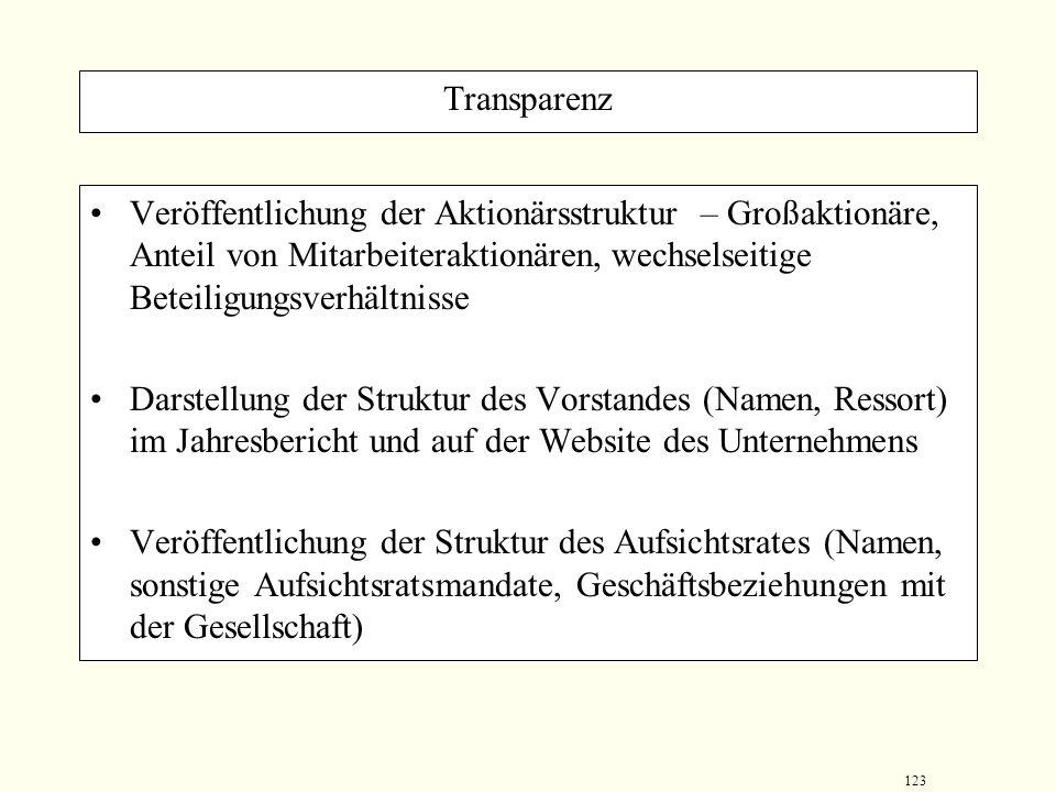 Transparenz Veröffentlichung der Aktionärsstruktur – Großaktionäre, Anteil von Mitarbeiteraktionären, wechselseitige Beteiligungsverhältnisse.