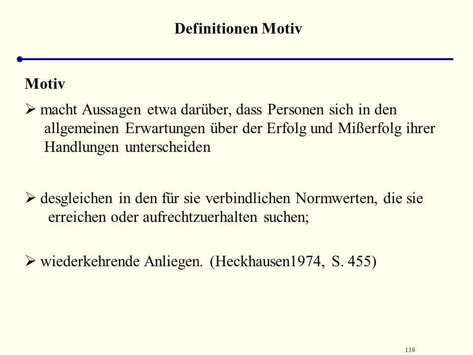 Definitionen Motiv Motiv.