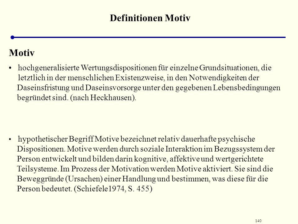 Definitionen Motiv Motiv