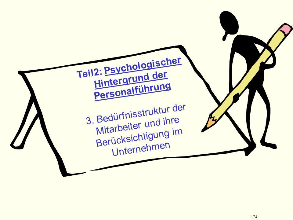 Teil2: Psychologischer Hintergrund der Personalführung