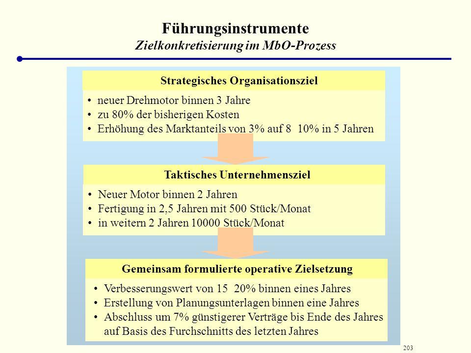 Zielkonkretisierung im MbO-Prozess