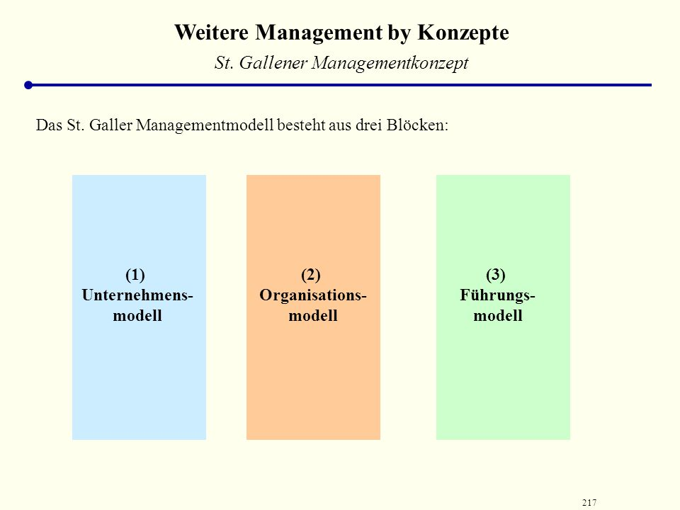 Weitere Management by Konzepte