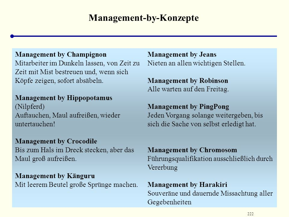 Management-by-Konzepte