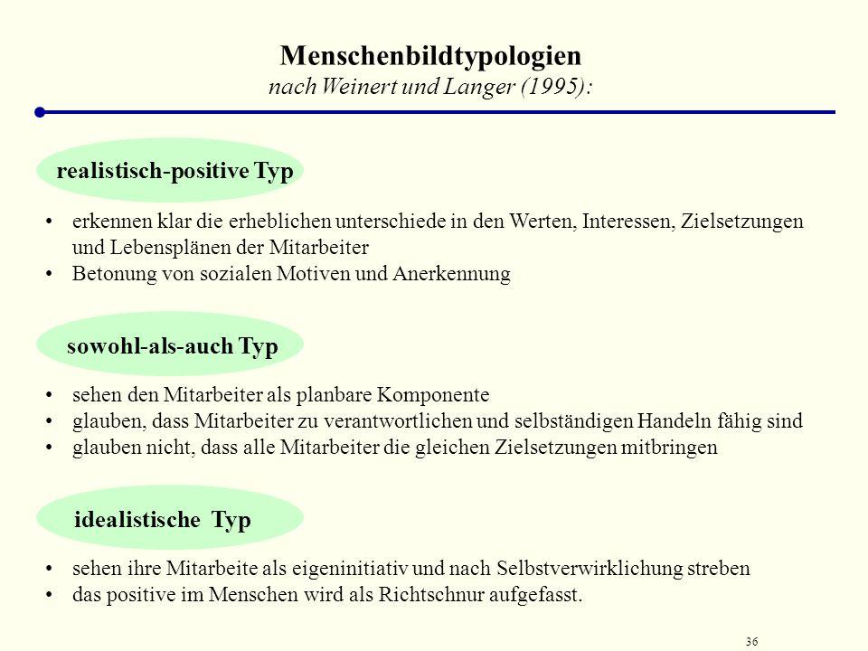 Menschenbildtypologien