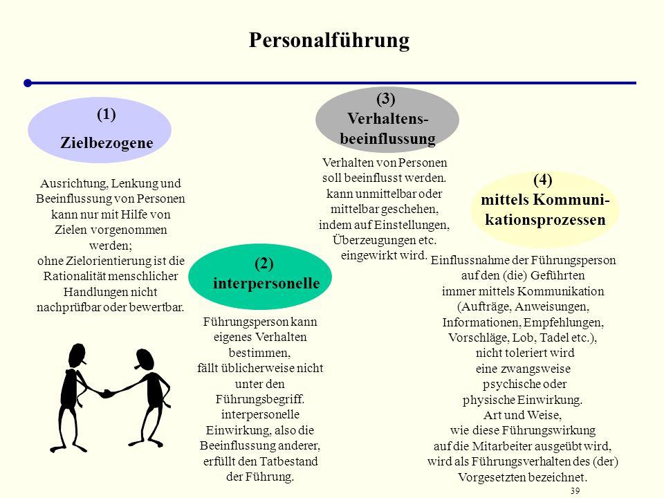 (3) Verhaltens- beeinflussung