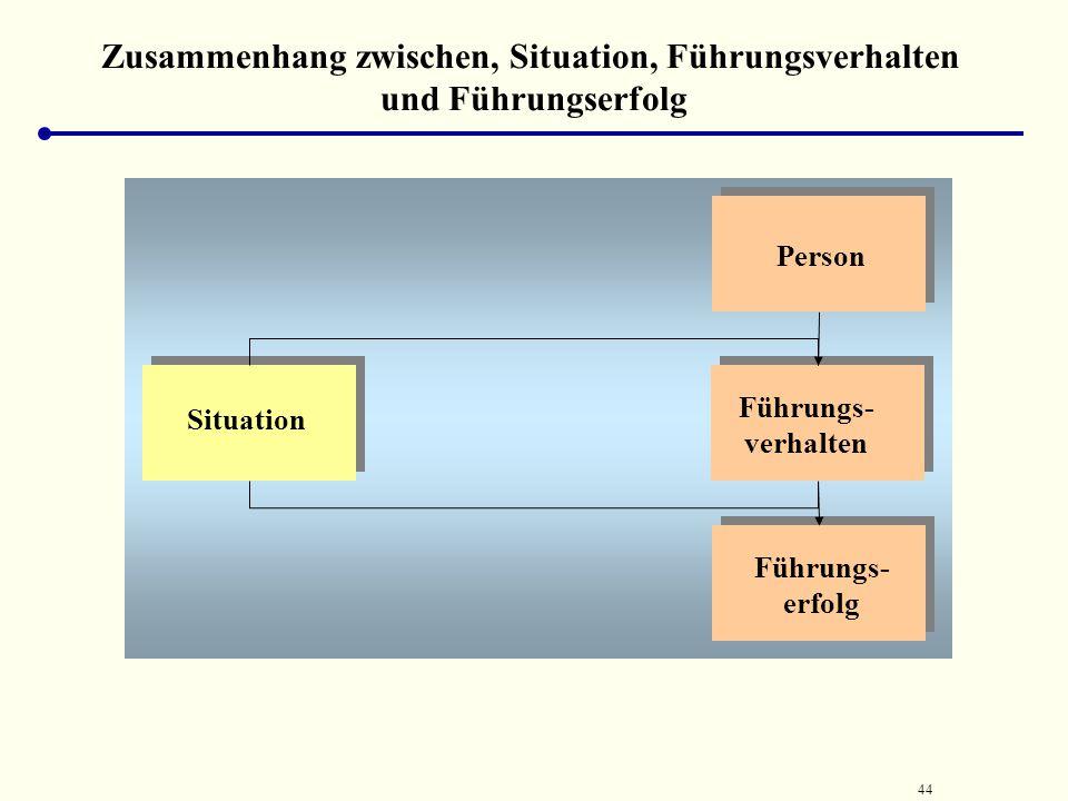 Zusammenhang zwischen, Situation, Führungsverhalten