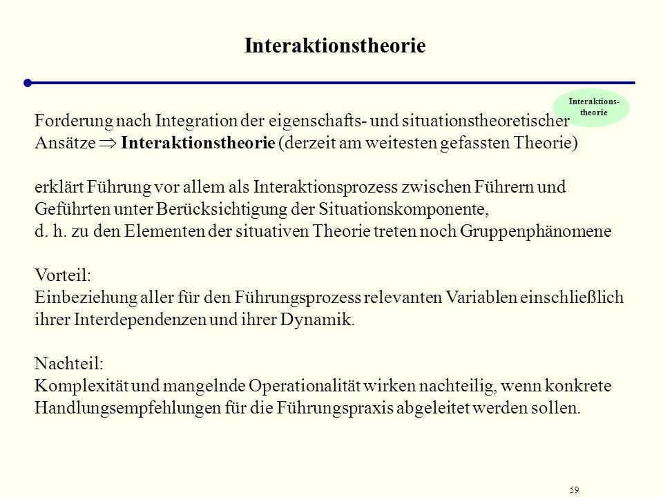 Interaktions- theorie
