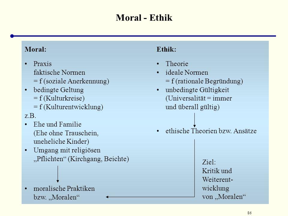 Moral - Ethik Moral: Ethik: