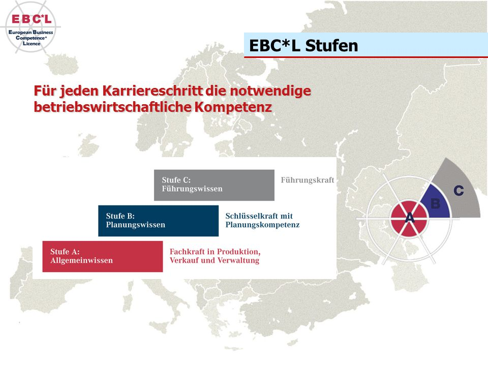 EBC*L Levels EBC*L Stufen
