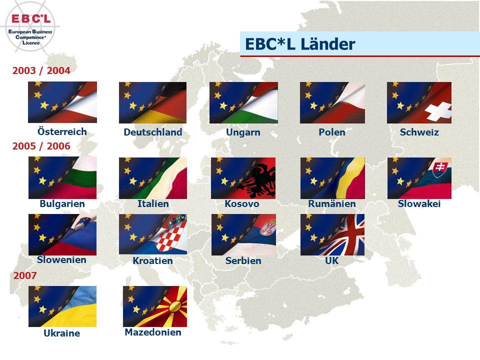 EBC*L Länder 2003 / 2004 Österreich Deutschland Ungarn Polen Schweiz