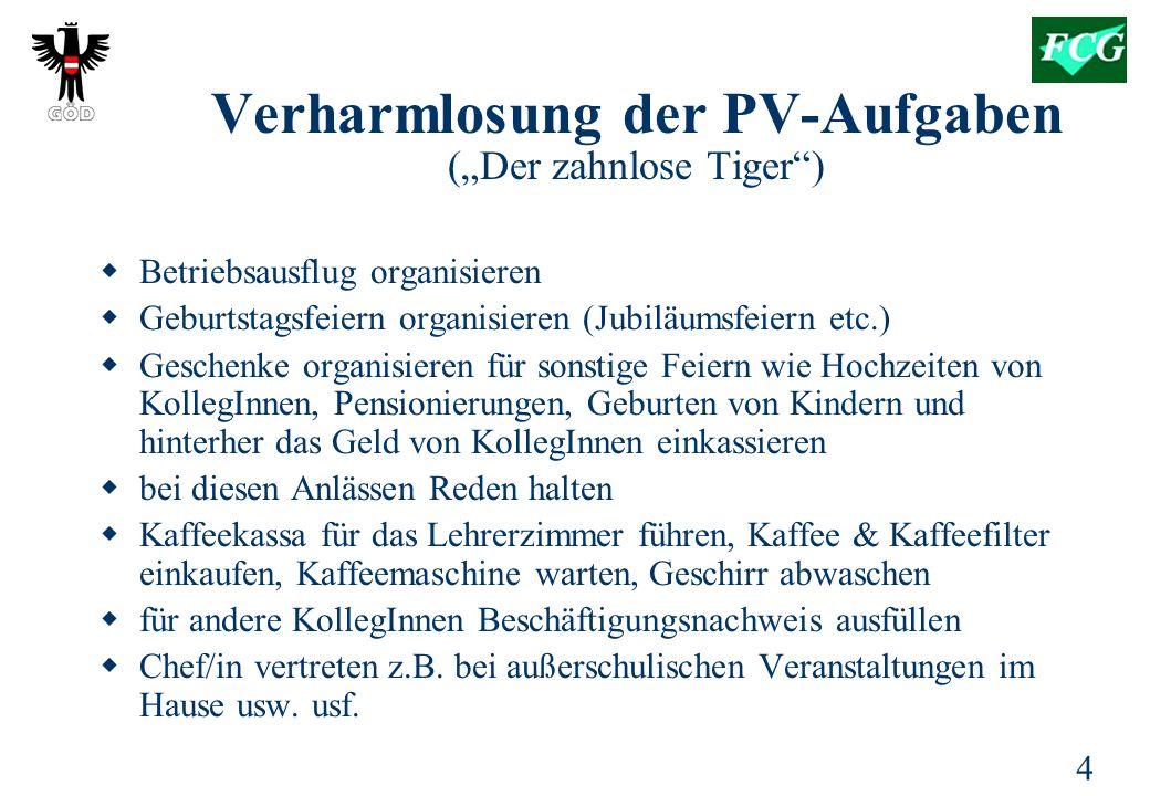 """Verharmlosung der PV-Aufgaben (""""Der zahnlose Tiger )"""
