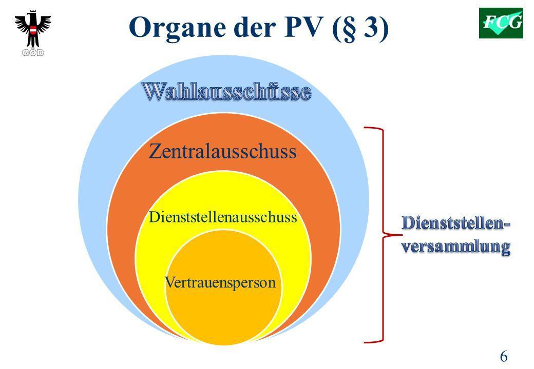 Organe der PV (§ 3) Wahlausschüsse Zentralausschuss Dienststellen-