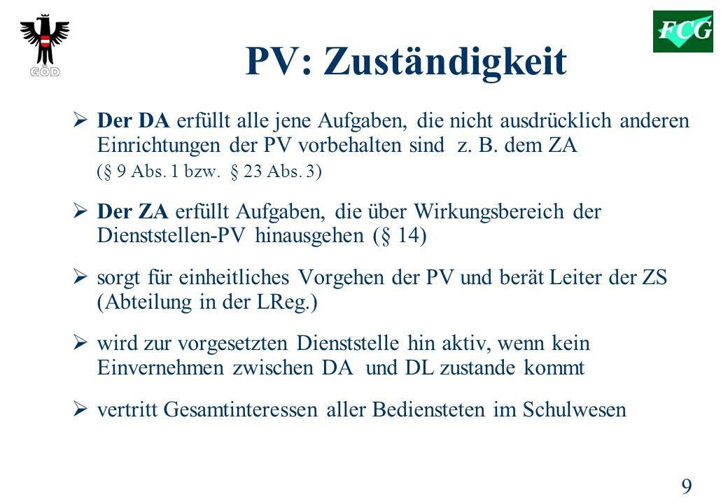 PV: Zuständigkeit Der DA erfüllt alle jene Aufgaben, die nicht ausdrücklich anderen Einrichtungen der PV vorbehalten sind z. B. dem ZA.