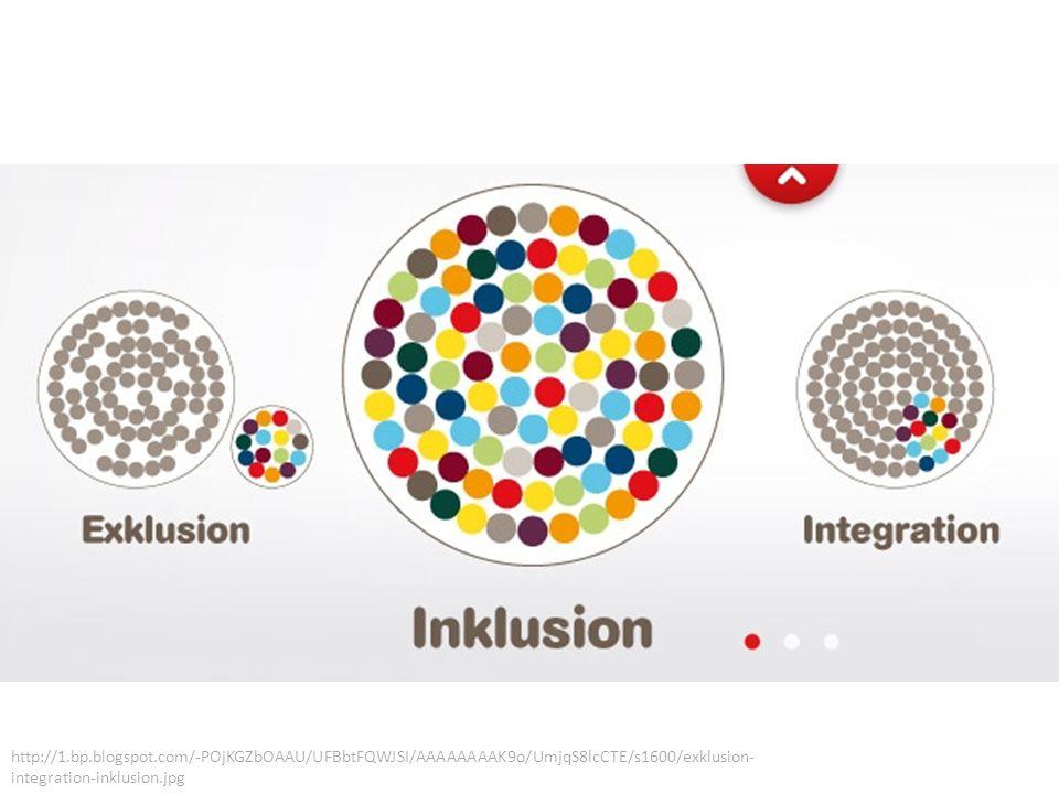 http://1.bp.blogspot.com/-POjKGZbOAAU/UFBbtFQWJSI/AAAAAAAAK9o/UmjqS8lcCTE/s1600/exklusion-integration-inklusion.jpg