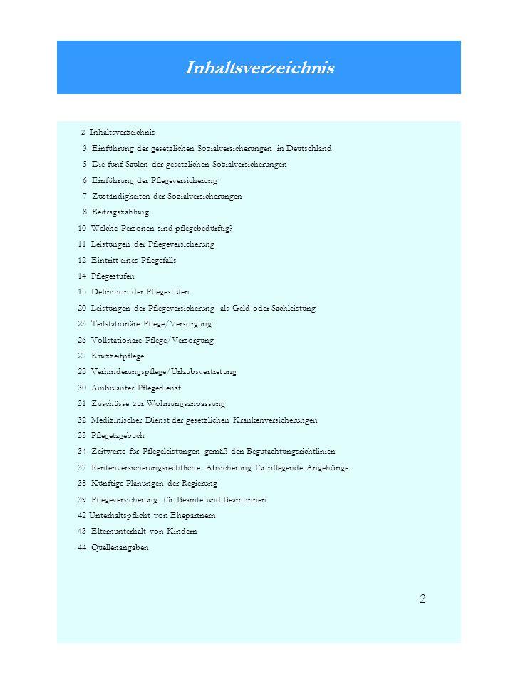 Inhaltsverzeichnis 2 Inhaltsverzeichnis. 3 Einführung der gesetzlichen Sozialversicherungen in Deutschland.