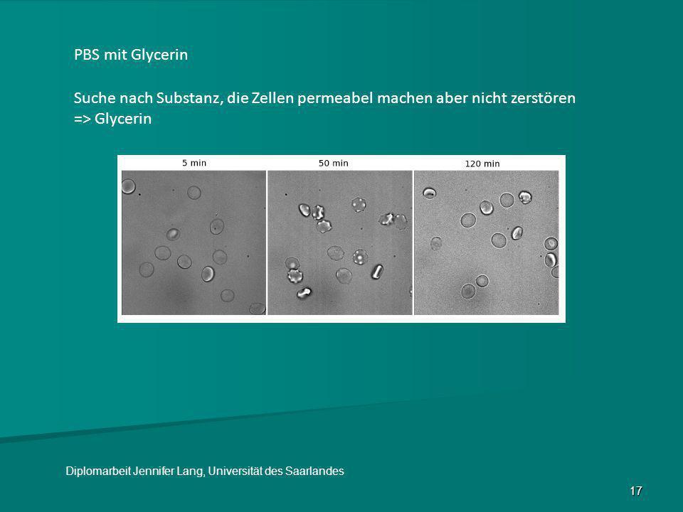 Suche nach Substanz, die Zellen permeabel machen aber nicht zerstören