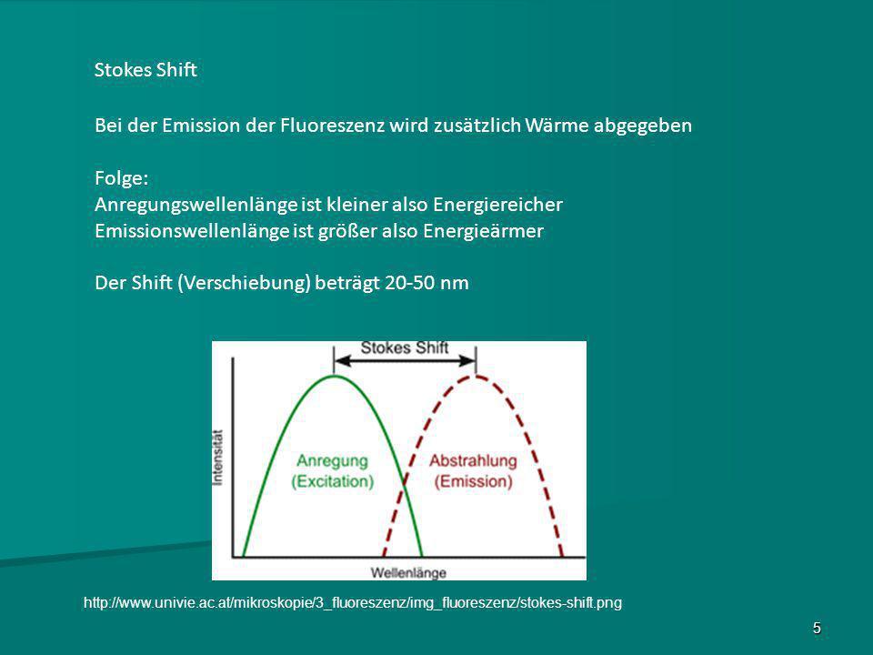 Bei der Emission der Fluoreszenz wird zusätzlich Wärme abgegeben