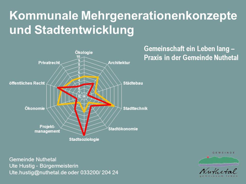 Kommunale Mehrgenerationenkonzepte und Stadtentwicklung