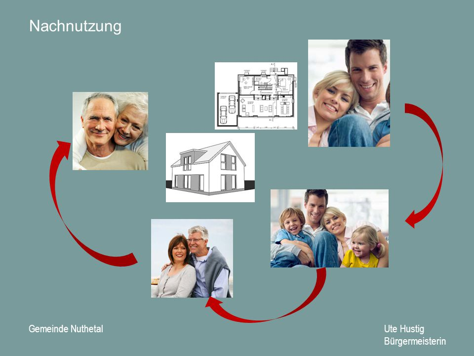 Nachnutzung Gemeinde Nuthetal Ute Hustig.