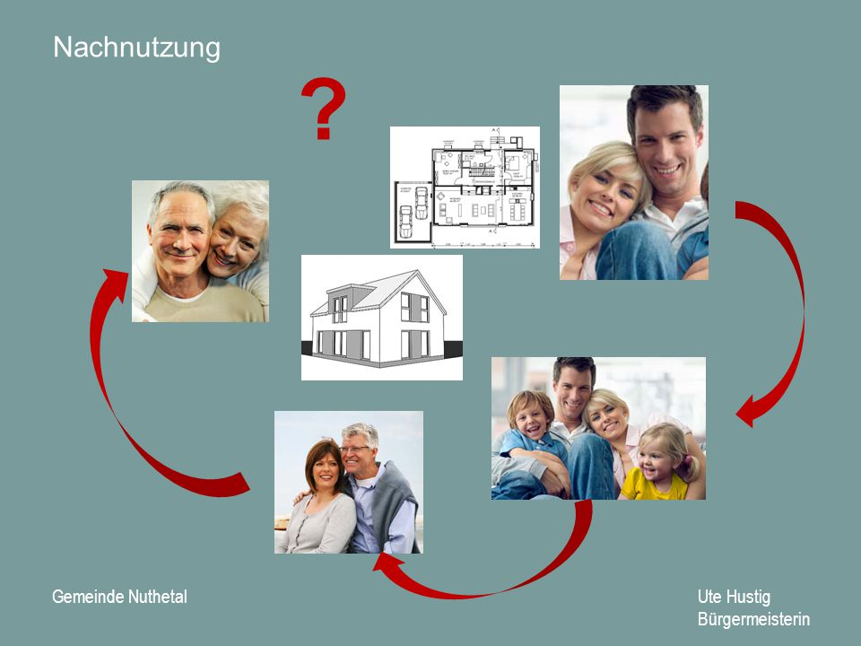 Nachnutzung . Gemeinde Nuthetal Ute Hustig.