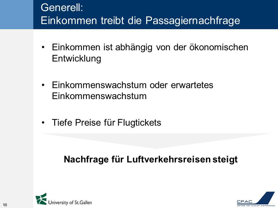 Generell: Einkommen treibt die Passagiernachfrage