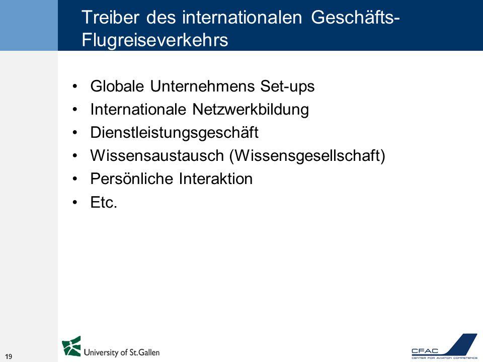 Treiber des internationalen Geschäfts-Flugreiseverkehrs